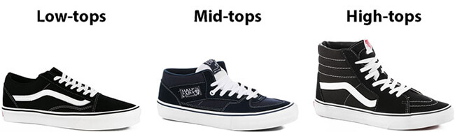 Low Tops vs Mid Tops vs High Tops