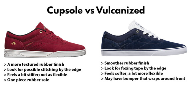Vulcanized vs Cupsole